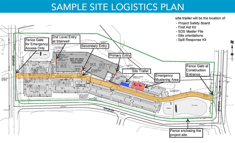 Construction Site Logistics Plan | Brindley Construction